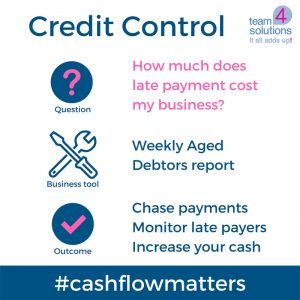 Cashflow: How much does late payment cost my business?