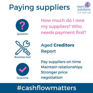 Cashflow: Paying your suppliers